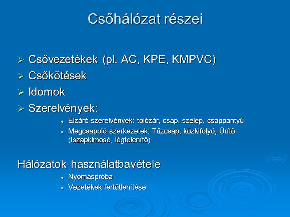 Csőhálózat részei  Csővezetékek (pl.