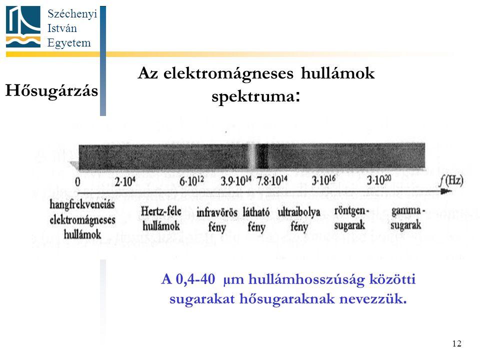 Széchenyi István Egyetem 12 Hősugárzás Az elektromágneses hullámok spektruma : A 0,4-40 µm hullámhosszúság közötti sugarakat hősugaraknak nevezzük.