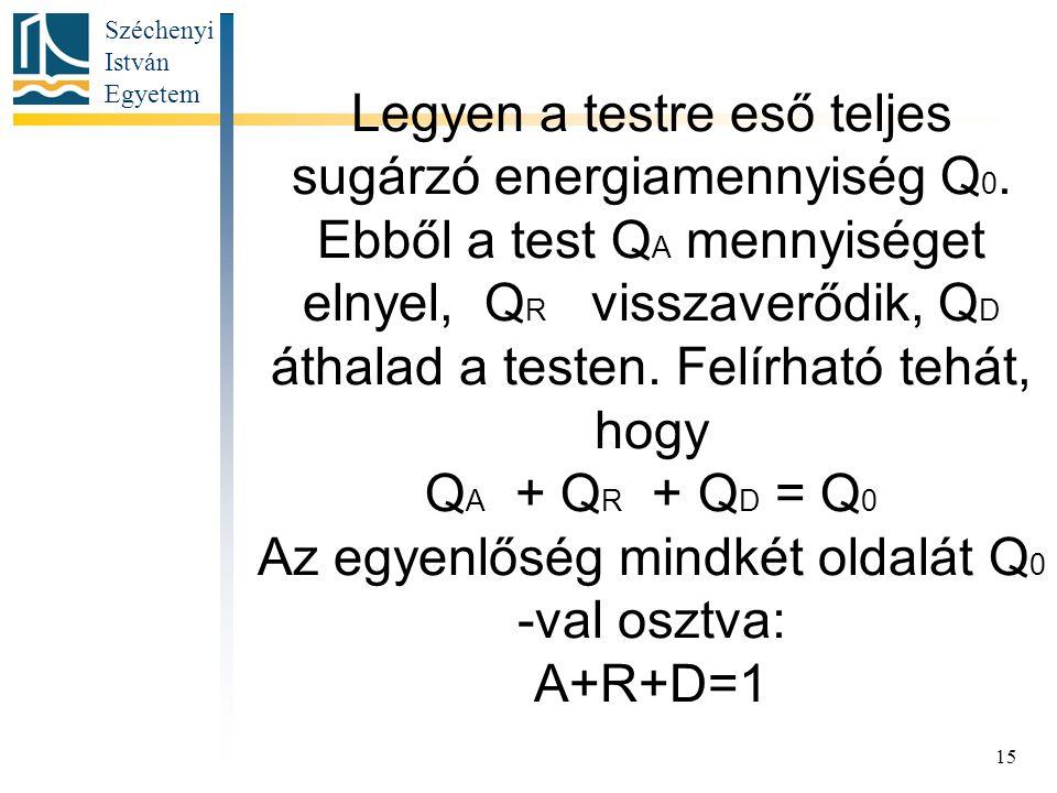 Széchenyi István Egyetem 15 Legyen a testre eső teljes sugárzó energiamennyiség Q 0. Ebből a test Q A mennyiséget elnyel, Q R visszaverődik, Q D áthal
