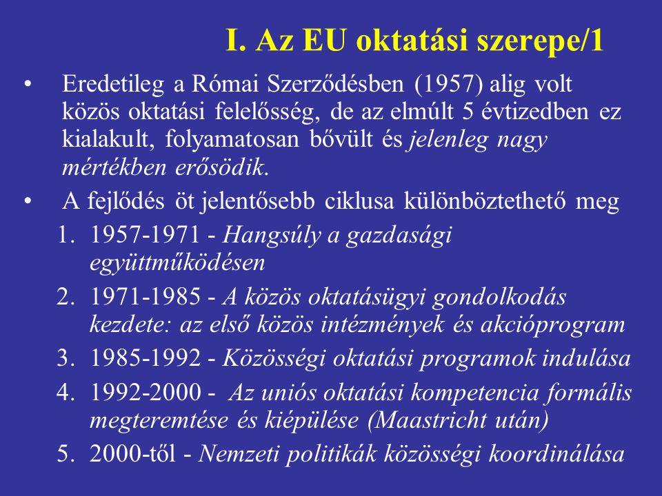 I.Az EU oktatási szerepe/2 Az uniós szerep növekedésének okai.