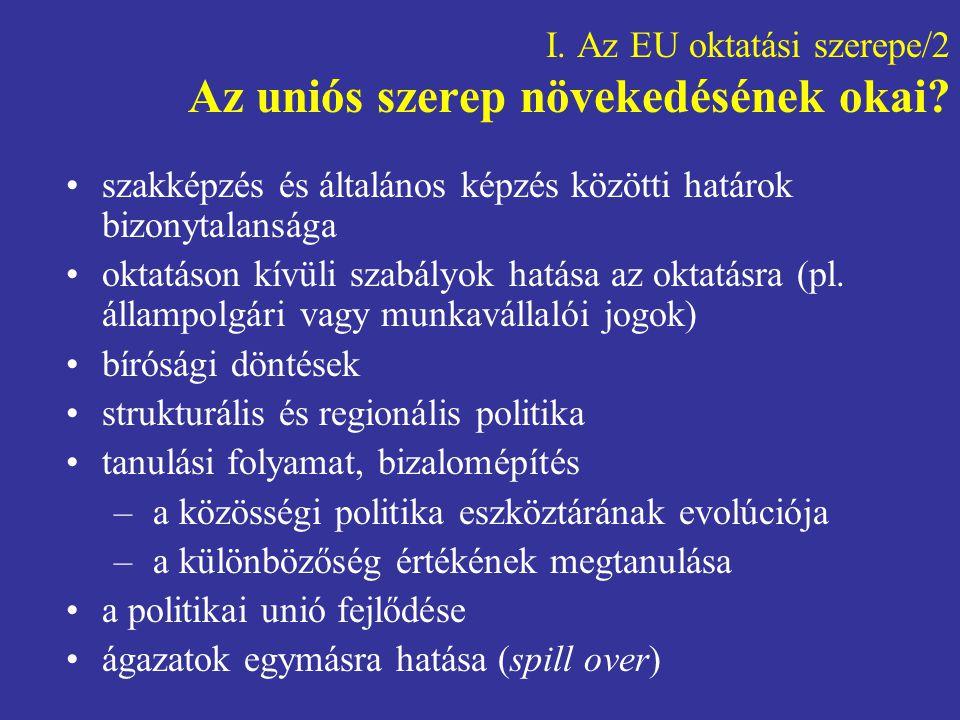 JAVASOLT IRODALOM/1 Európai Tanács (2002): Az európai oktatási és képzési rendszerek célkitűzéseihez kapcsolódó részletes munkaprogram (http://www.tpf.iif.hu/newsite/tka/docs/munkaprogram.PDF) Az oktatáspolitikák európai szintű koordinációja, ennek várható hatásai és Magyarország felkészültsége az ebben való részvételre.