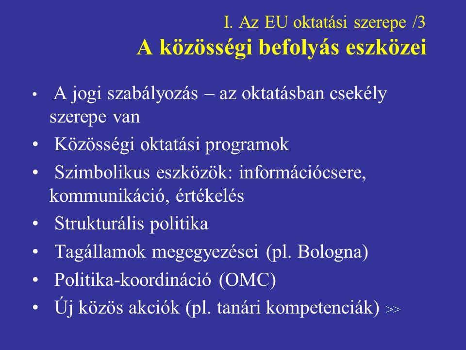JAVASOLT IRODALOM/2 Halász, G.(2000): Az oktatás és az európai integráció.