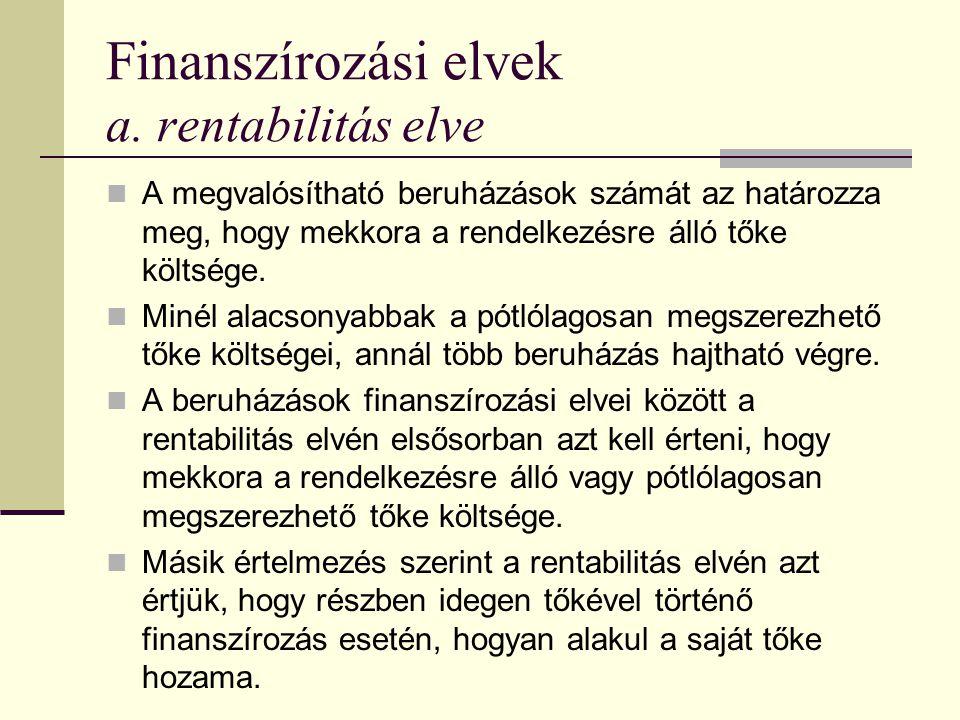Pénzügyi terv (résztervek)
