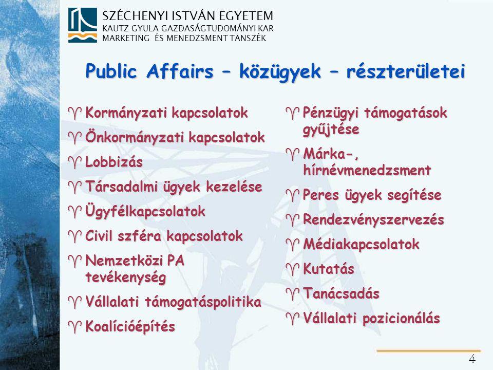 SZÉCHENYI ISTVÁN EGYETEM KAUTZ GYULA GAZDASÁGTUDOMÁNYI KAR MARKETING ÉS MENEDZSMENT TANSZÉK 4 Public Affairs – közügyek – részterületei ^Kormányzati kapcsolatok ^Önkormányzati kapcsolatok ^Lobbizás ^Társadalmi ügyek kezelése ^Ügyfélkapcsolatok ^Civil szféra kapcsolatok ^Nemzetközi PA tevékenység ^Vállalati támogatáspolitika ^Koalícióépítés ^Pénzügyi támogatások gyűjtése ^Márka-, hírnévmenedzsment ^Peres ügyek segítése ^Rendezvényszervezés ^Médiakapcsolatok ^Kutatás ^Tanácsadás ^Vállalati pozicionálás