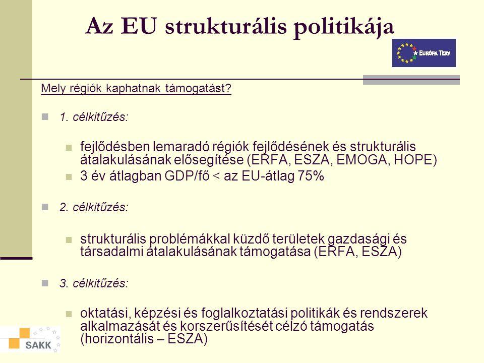 Az EU pénzügyi alapjai KOHÉZIÓS ALAP Spanyolországban,Portugáliában,ÍrországbanésGörögországban 290 Mrdforint (2000-2006) EMOGA 15,7% EurópaiMezőgazda