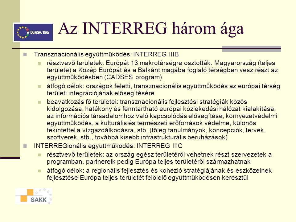 Az INTERREG három ága Határmenti együttműködés: INTERREG IIIA résztvevő területek: két (egyes esetekben három) ország határ-menti megyéi (NUTS III szint) átfogó célok: határon átnyúló gazdasági és szociális kapcsolatok fejlesztése beavatkozás fő területei: KKV együttműködés, helyi gazdaságfejlesztési kapcsolatok, város és vidékfejlesztés, emberi erőforrás fejlesztés (K+F, kultúra, egészségügy, oktatás), környezetvédelem, megújuló energia, közlekedési, információs és vízügyi együttműködés, jogi és közigazgatási együttműködés, stb.