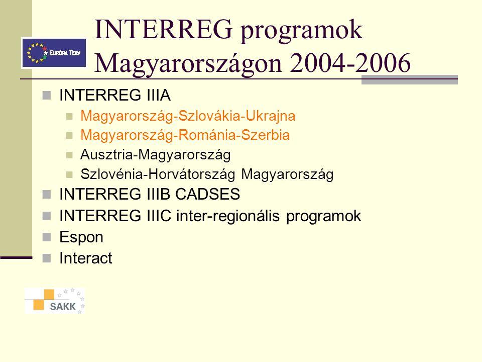 INTERREG programok Magyarországon 2004-2006 INTERREG IIIA Magyarország-Szlovákia-Ukrajna Magyarország-Románia-Szerbia Ausztria-Magyarország Szlovénia-Horvátország Magyarország INTERREG IIIB CADSES INTERREG IIIC inter-regionális programok Espon Interact
