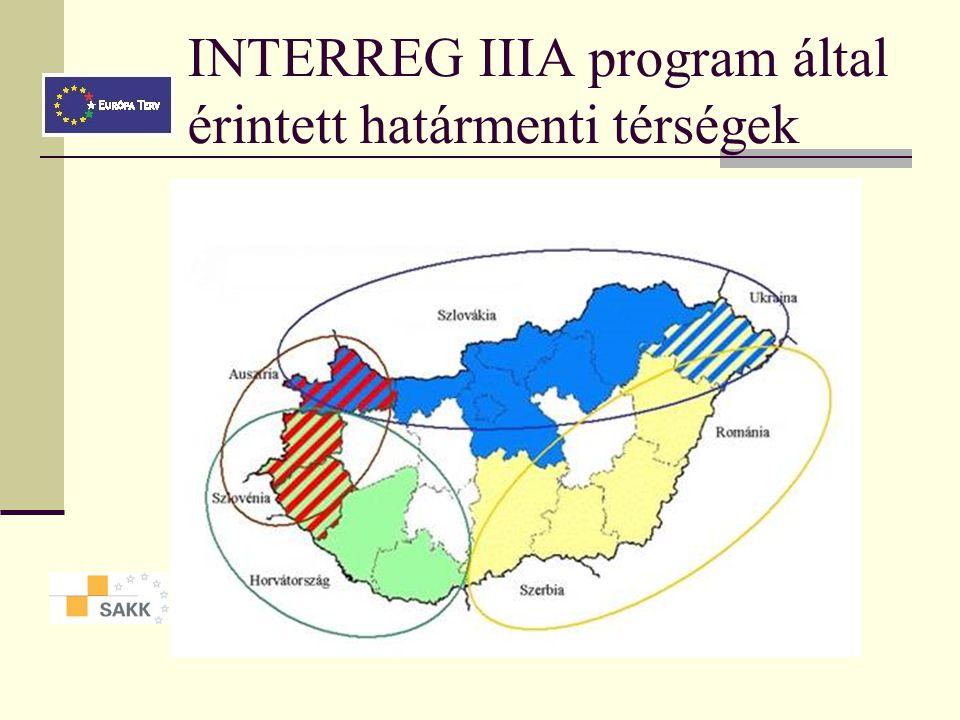 INTERREG IIIA program által érintett határmenti térségek