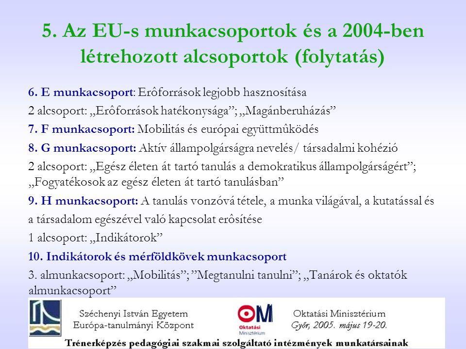 5. Az EU-s munkacsoportok és a 2004-ben létrehozott alcsoportok (folytatás) 6.