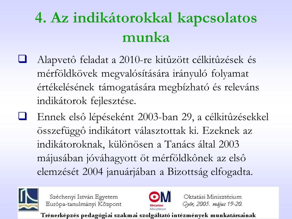 4. Az indikátorokkal kapcsolatos munka  Alapvetô feladat a 2010-re kitûzött célkitûzések és mérföldkövek megvalósítására irányuló folyamat értékelésé