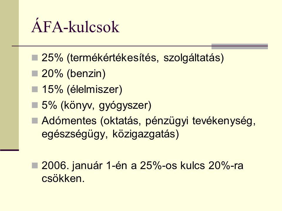 ÁFA-kulcsok 25% (termékértékesítés, szolgáltatás) 20% (benzin) 15% (élelmiszer) 5% (könyv, gyógyszer) Adómentes (oktatás, pénzügyi tevékenység, egészségügy, közigazgatás) 2006.
