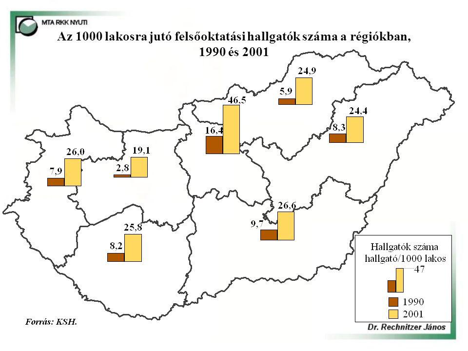Az 1000 lakosra jutó felsőoktatási hallgatók száma a régiókban, 1990 és 2001
