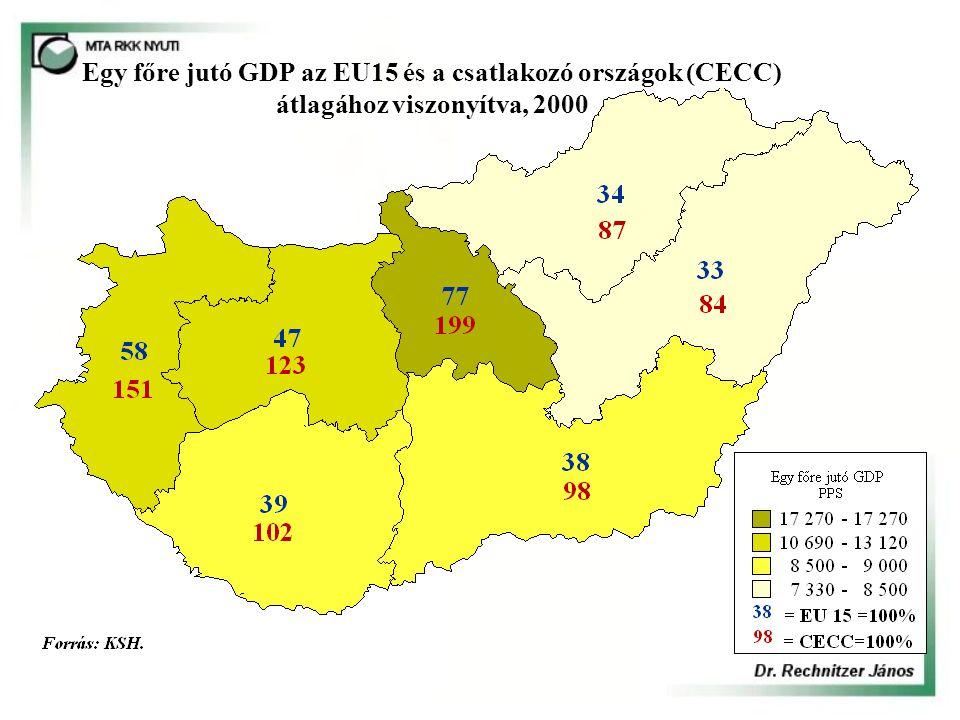 Tudásalapú megújulás a magyar városhálózatban (A tudáscentrumok) 1.