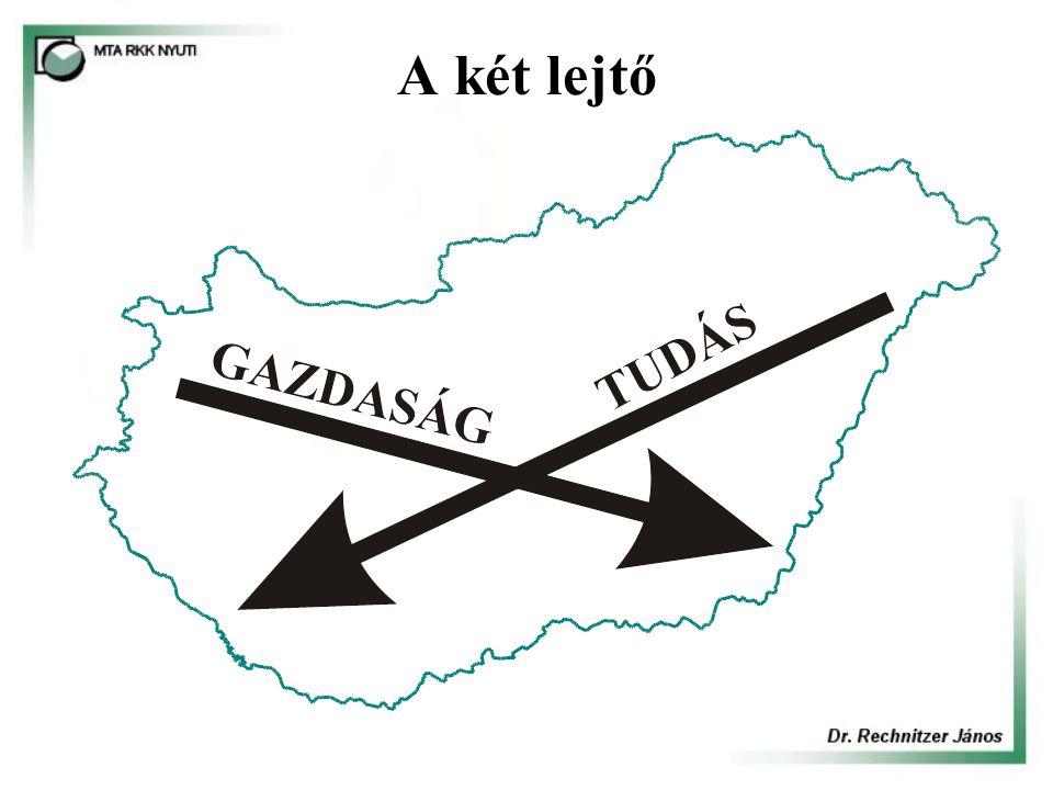 A tudás regionális sajátosságai hazánkban A főváros, mint tudás és információs központ.