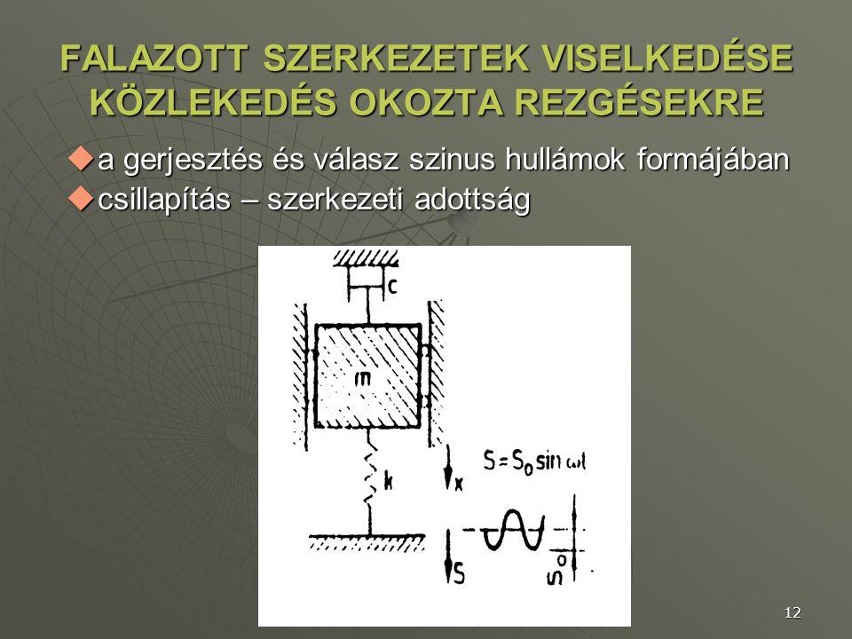 12 FALAZOTT SZERKEZETEK VISELKEDÉSE KÖZLEKEDÉS OKOZTA REZGÉSEKRE  a gerjesztés és válasz szinus hullámok formájában  csillapítás – szerkezeti adotts