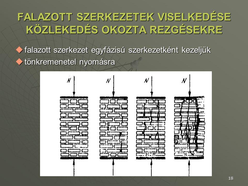 18 FALAZOTT SZERKEZETEK VISELKEDÉSE KÖZLEKEDÉS OKOZTA REZGÉSEKRE  falazott szerkezet egyfázisú szerkezetként kezeljük  tönkremenetel nyomásra