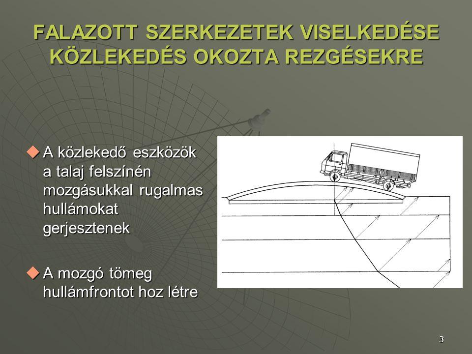 3 FALAZOTT SZERKEZETEK VISELKEDÉSE KÖZLEKEDÉS OKOZTA REZGÉSEKRE  A közlekedő eszközök a talaj felszínén mozgásukkal rugalmas hullámokat gerjesztenek