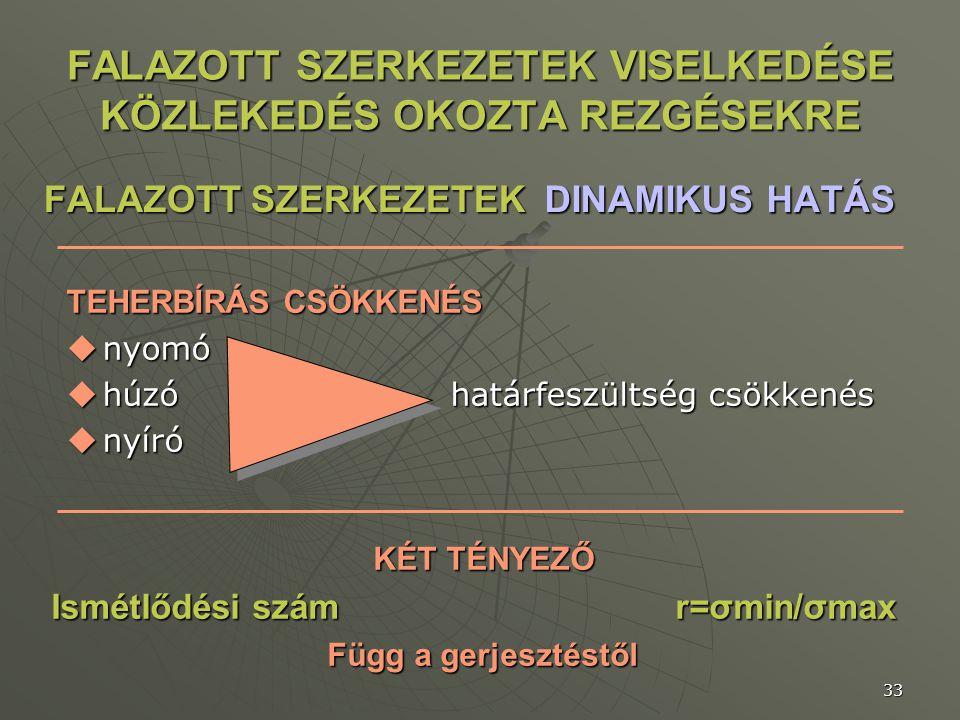 33 FALAZOTT SZERKEZETEK VISELKEDÉSE KÖZLEKEDÉS OKOZTA REZGÉSEKRE FALAZOTT SZERKEZETEK DINAMIKUS HATÁS TEHERBÍRÁS CSÖKKENÉS  nyomó  húzóhatárfeszülts