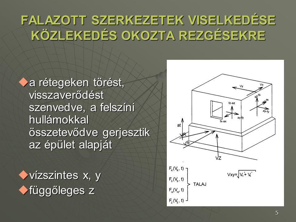 6 FALAZOTT SZERKEZETEK VISELKEDÉSE KÖZLEKEDÉS OKOZTA REZGÉSEKRE  a falazott szerkezetekben létrehozott jellegzetes repedések, mutatják, hogy melyik gerjesztés – hullám volt a domináns
