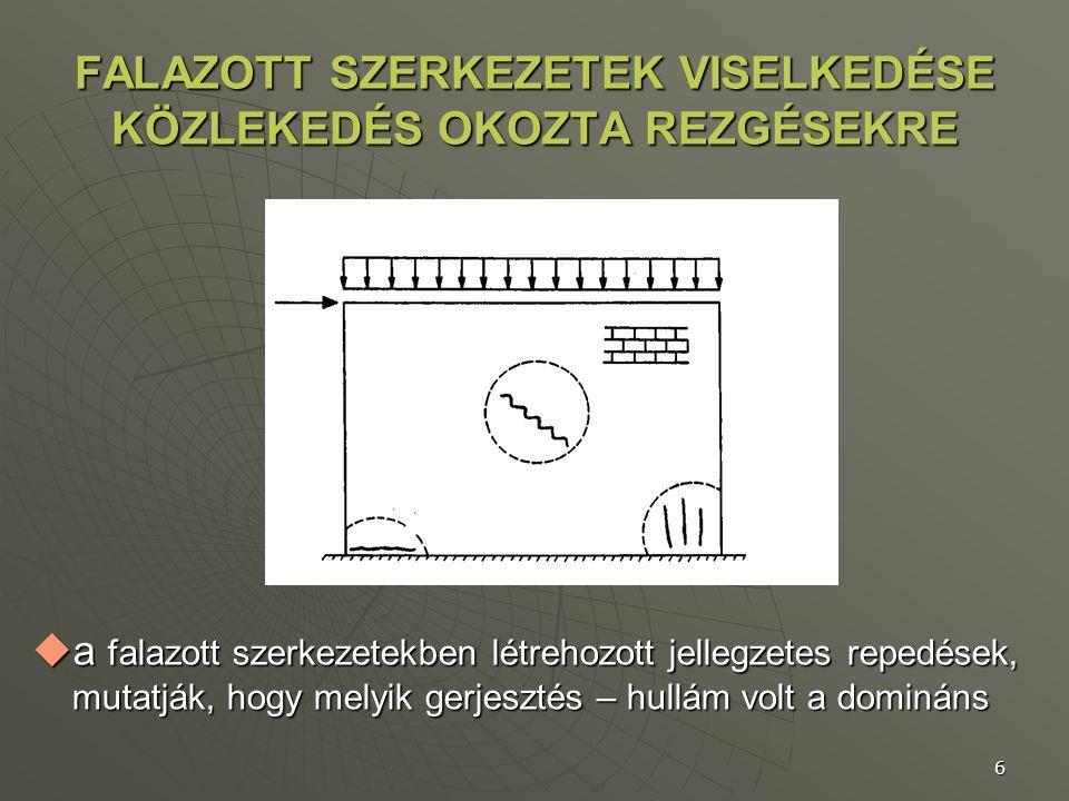 17 FALAZOTT SZERKEZETEK VISELKEDÉSE KÖZLEKEDÉS OKOZTA REZGÉSEKRE  a spektrális sűrűséget vizsgálva, a saját frekvencia körüli csúcsokat regisztrálunk
