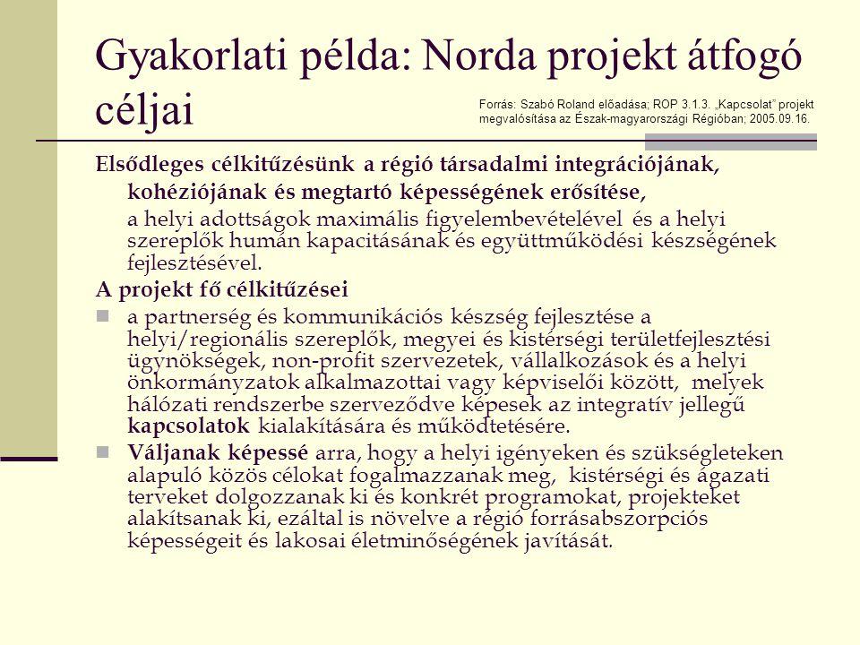 GVOP-2005-3.3.1 projekt indikátorai Foglalkoztatottak éves átlagos statisztikai létszáma. Adatszolgáltatási kötelezettség évente a projekt előrehaladá