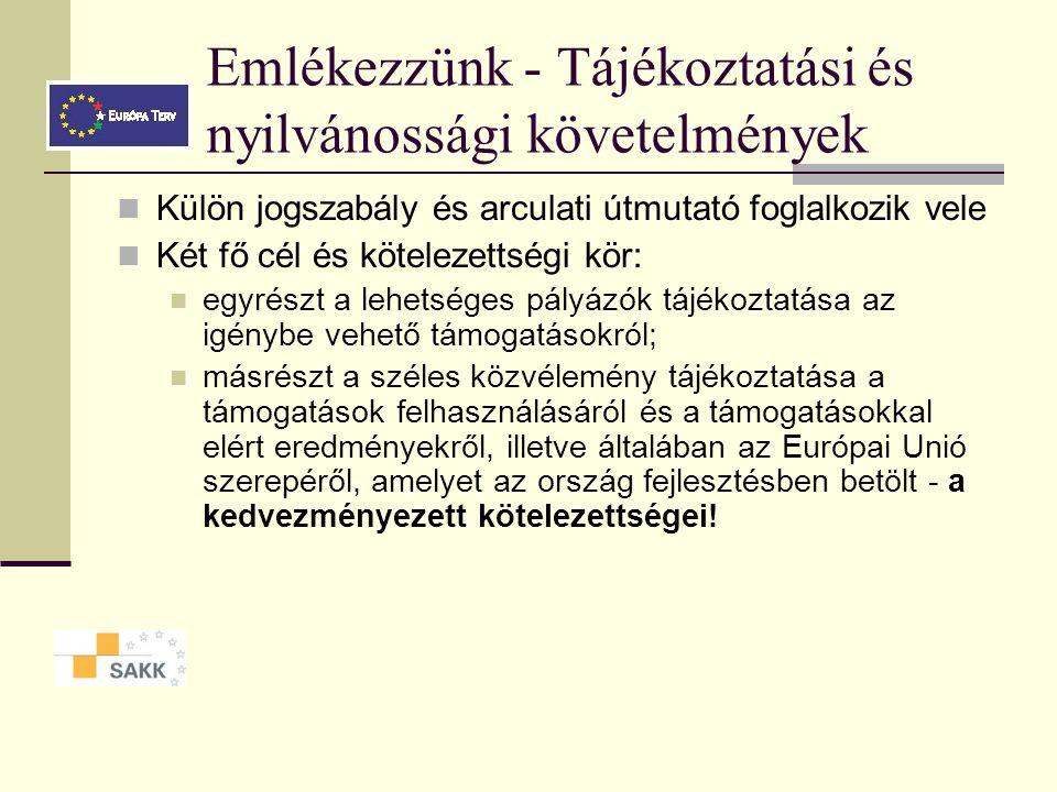 """Gyakorlati példa: Norda projekt indikátorai II. Forrás: Szabó Roland előadása; ROP 3.1.3. """"Kapcsolat"""" projekt megvalósítása az Észak-magyarországi Rég"""