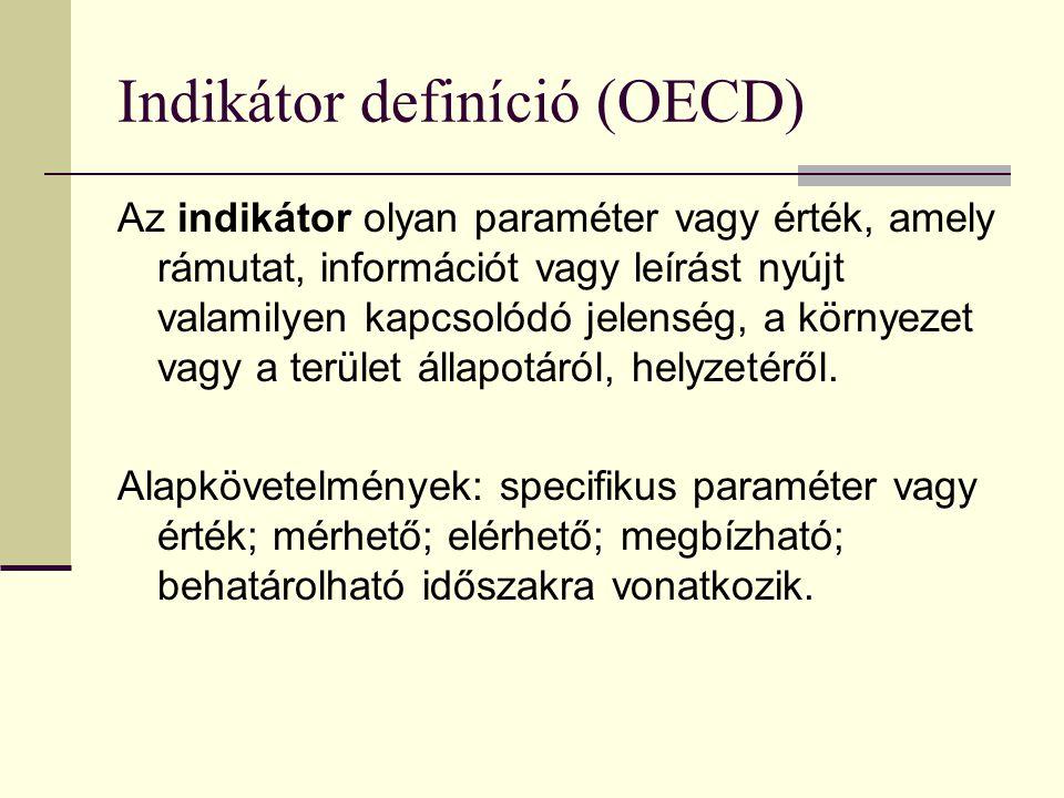 Indikátor definíció (OECD) Az indikátor olyan paraméter vagy érték, amely rámutat, információt vagy leírást nyújt valamilyen kapcsolódó jelenség, a környezet vagy a terület állapotáról, helyzetéről.
