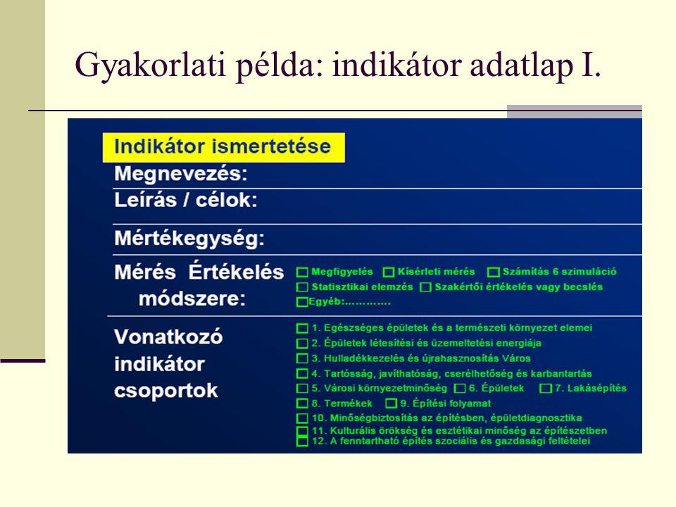 Indikátorok rendszerezése (példa)