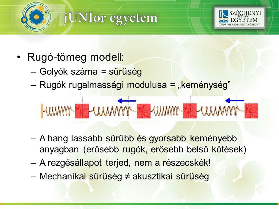 """Rugó-tömeg modell: –Golyók száma = sűrűség –Rugók rugalmassági modulusa = """"keménység –A hang lassabb sűrűbb és gyorsabb keményebb anyagban (erősebb rugók, erősebb belső kötések) –A rezgésállapot terjed, nem a részecskék."""