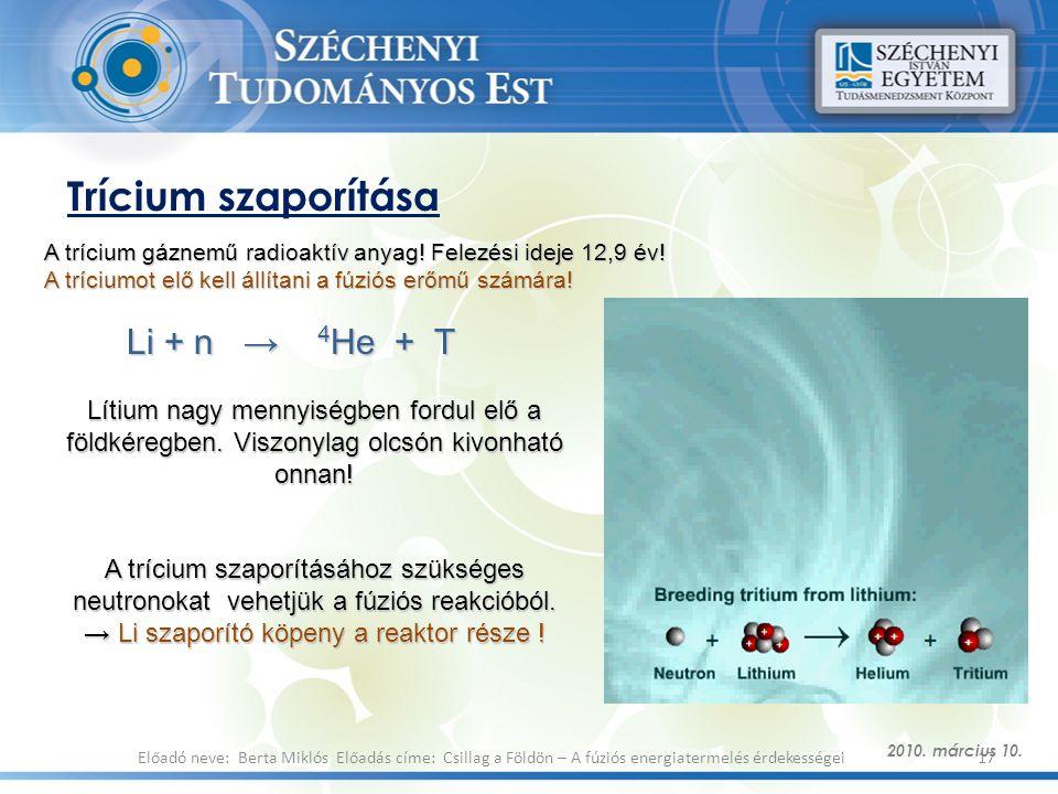 Trícium szaporítása 2010. március 10. 17Előadó neve: Berta Miklós Előadás címe: Csillag a Földön – A fúziós energiatermelés érdekességei A trícium gáz