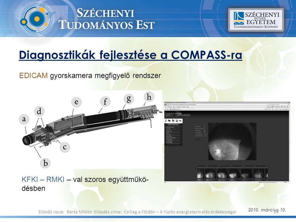 Diagnosztikák fejlesztése a COMPASS-ra 2010. március 10. 24Előadó neve: Berta Miklós Előadás címe: Csillag a Földön – A fúziós energiatermelés érdekes