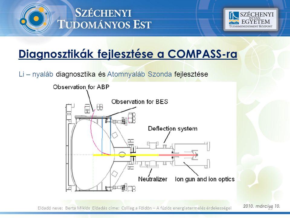 Diagnosztikák fejlesztése a COMPASS-ra 2010. március 10. 25Előadó neve: Berta Miklós Előadás címe: Csillag a Földön – A fúziós energiatermelés érdekes