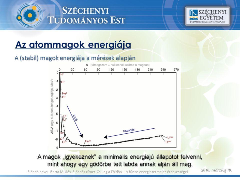 Az atommagok energiája A (stabil) magok energiája a mérések alapján 2010. március 10. 6Előadó neve: Berta Miklós Előadás címe: Csillag a Földön – A fú