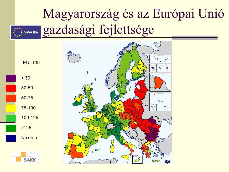 Kohéziós Alap projektek a 2004-2006-os időszakban Magyarországon 2/E modul Ponácz György Márk SAKK-tréner