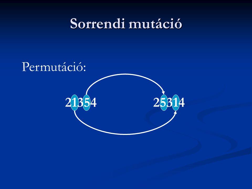 Sorrendi mutáció 2135425314 Permutáció: