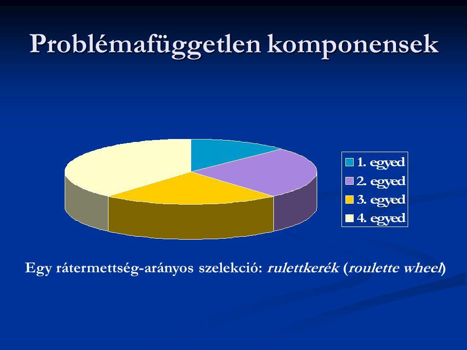 Problémafüggetlen komponensek Egy rátermettség-arányos szelekció: rulettkerék (roulette wheel)