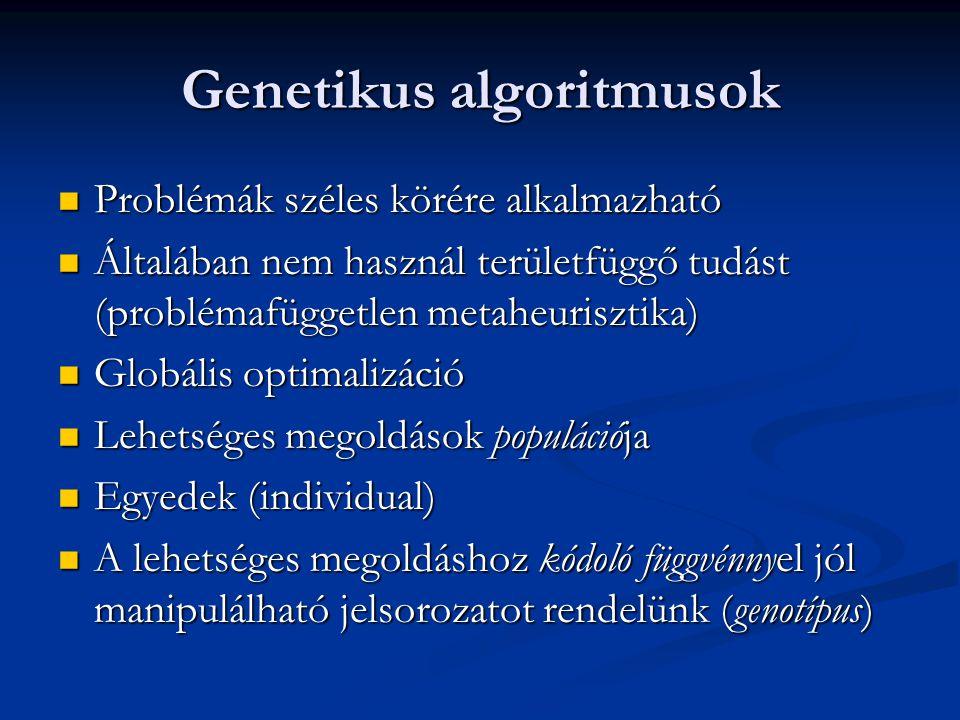 Genetikus algoritmusok Az előállított jelsorozat: fenotípus.