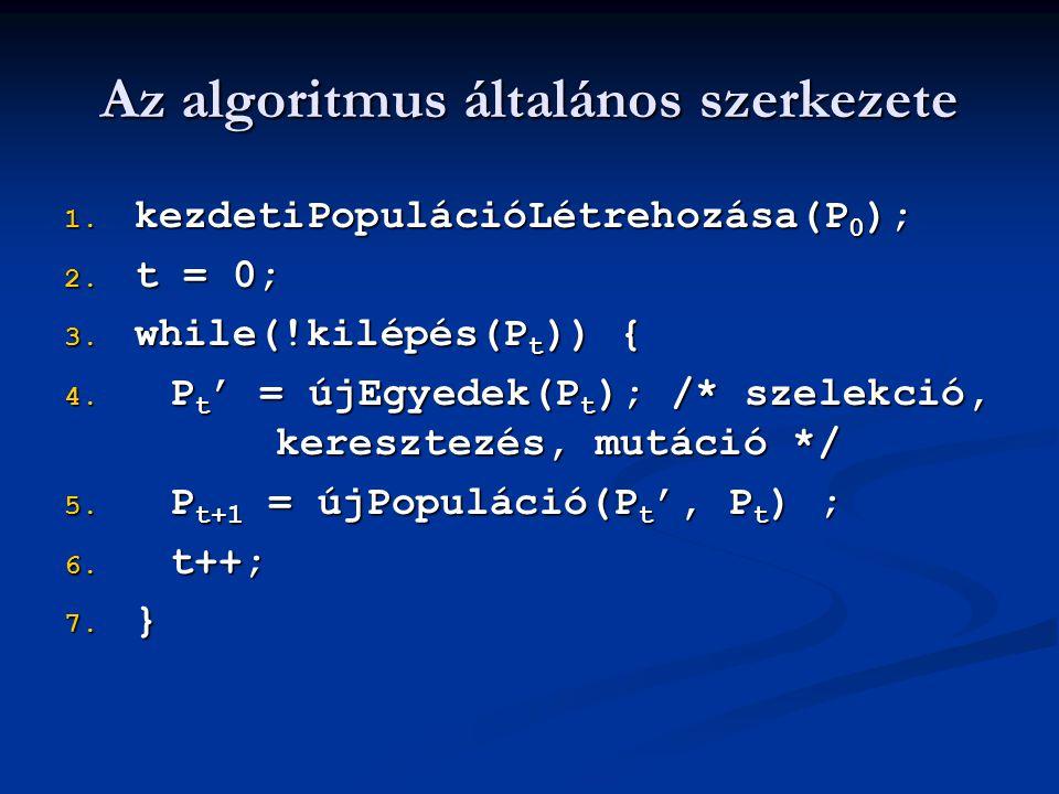 Az algoritmus általános szerkezete 1.kezdetiPopulációLétrehozása(P 0 ); 2.