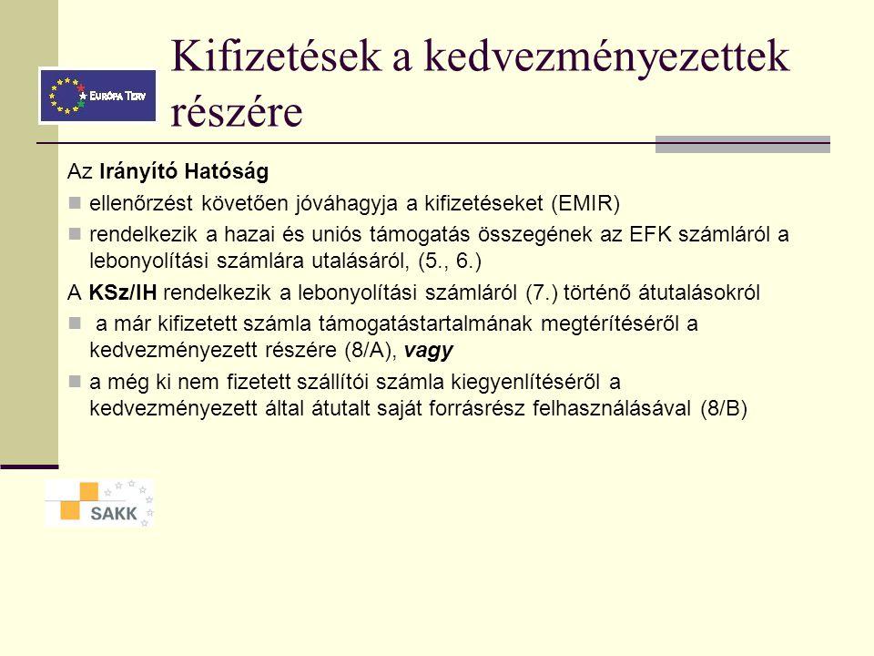 Kifizetések a kedvezményezettek részére A KSZ ellenőrzi és összesíti a kérelmeket, forrást igényel az IH-tól (4.) 100%-os dokumentum alapú ellenőrzés (tartalmi és formai) szükség esetén helyszíni ellenőrzés költségjogosultság elbírálása KSZ hitelesítési jelentés forrásigényléshez szükséges összesítések az IH-nak (hetente) EMIR