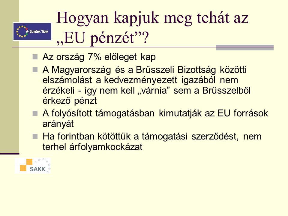 Kifizetések a kedvezményezettek részére Az Irányító Hatóság igényli a KH-tól az uniós támogatási forrásrész megtérítését (9.) az igénylés dokumentuma a MÁK kifizetést igazoló bizonylatai EMIR A Kifizető Hatóság rendelkezik az EU támogatás átutalásáról az EFK számlára (10) utólagos megtérítés 5 napos határidő