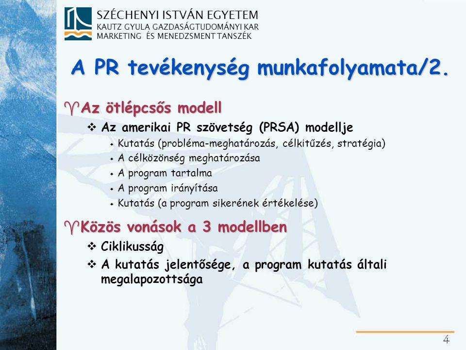 """SZÉCHENYI ISTVÁN EGYETEM KAUTZ GYULA GAZDASÁGTUDOMÁNYI KAR MARKETING ÉS MENEDZSMENT TANSZÉK 5 Az ügynökségi munka Szeles-féle folyamatmodellje és a nemzetközi előírások ^Szakmai szolgáltatás (az ügyfél és a PR szolgáltató közti kapcsolat folyamata) ^Elemei (döntési pontok, csal az ügyfél pozitív válasza esetén folytatódik): vAjánlat vA PR program végső tervezete vA PR program megvalósítási folyamata vA PR program megvalósítása során jelentkező változtatási igények vA PR program teljesítettségének értékelése ^Nemzetközi előírások vBriefing (eligazítás, a munkához szükséges információk) vAjánlat vKutatás és tervezés vDokumentálás vMegvalósítás vÉrtékelés ^""""Az ügynökségek akkor szolgálják az ügyfeleiket, ha teljes erőbedobással igyekeznek elérni ügyfeleik üzleti céljait, és ezért tisztességes árat számolnak fel"""