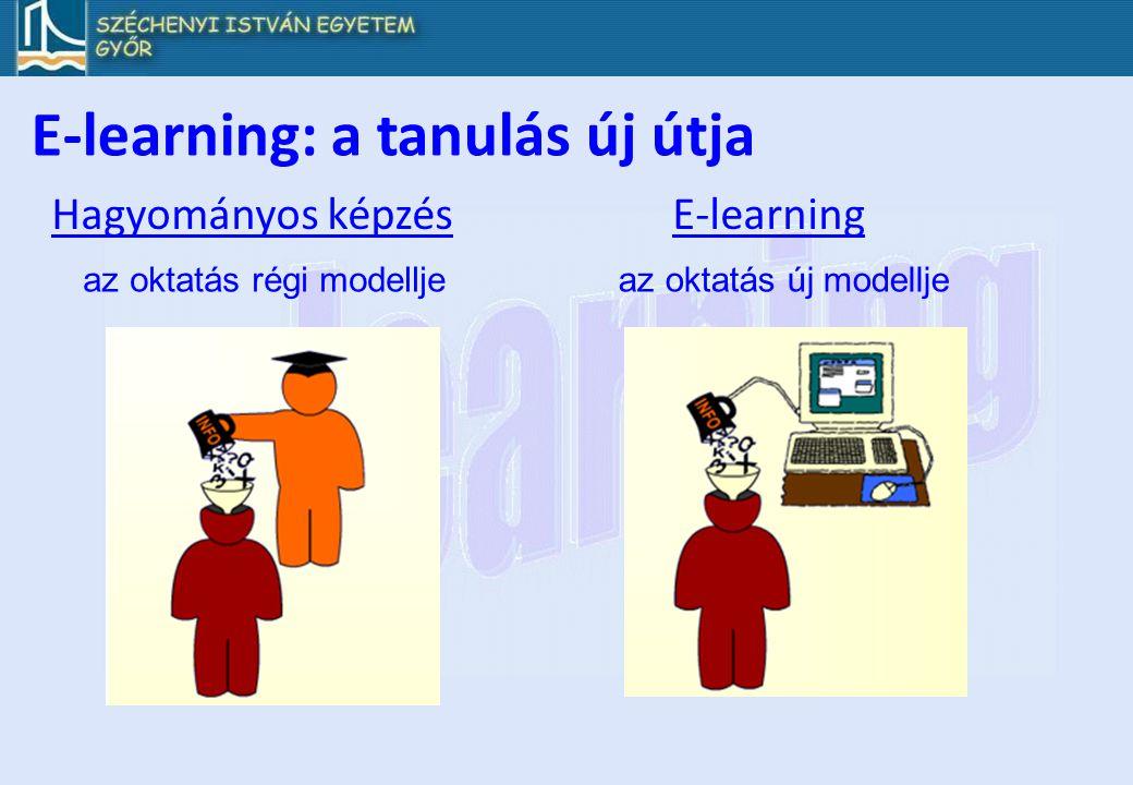 Hagyományos oktatásE-learning képzés A tanításra koncentrál.A tanulást segíti.