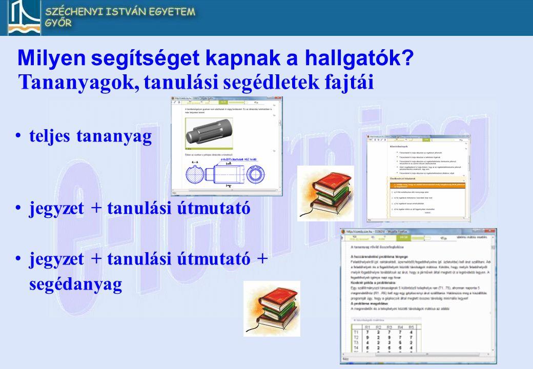 A hallgatók az e-learning keretrendszert felhasználva egymás között is kommunikálhatnak az Interneten keresztül.