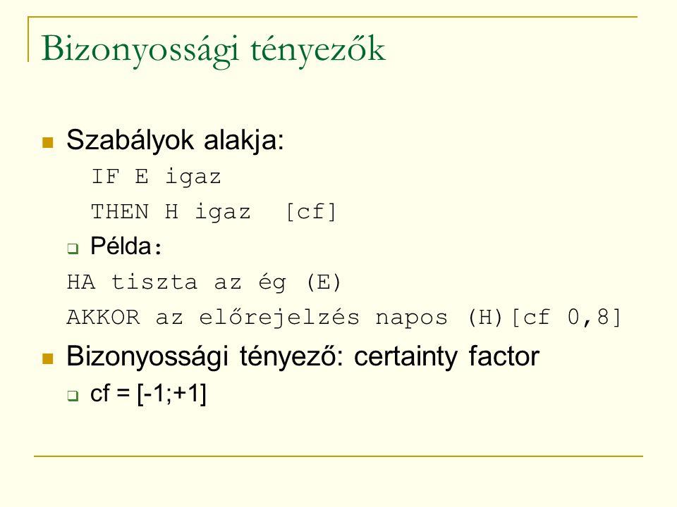 Bizonyossági tényezők Szabályok alakja: IF E igaz THEN H igaz [cf]  Példa : HA tiszta az ég (E) AKKOR az előrejelzés napos (H)[cf 0,8] Bizonyossági tényező: certainty factor  cf = [-1;+1]
