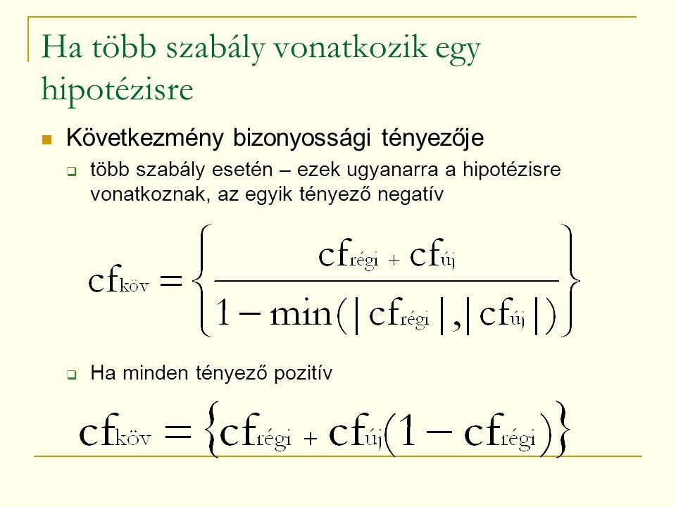 Ha több szabály vonatkozik egy hipotézisre Következmény bizonyossági tényezője  több szabály esetén – ezek ugyanarra a hipotézisre vonatkoznak, az egyik tényező negatív  Ha minden tényező pozitív