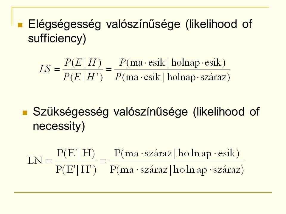 Időjárás általános valószínűsége - esélyek Előzetes esély A posteriori esélyek O(H|E) = LS * O(H) O(H|E') = LN * O(H) A posteriori valószínűségek