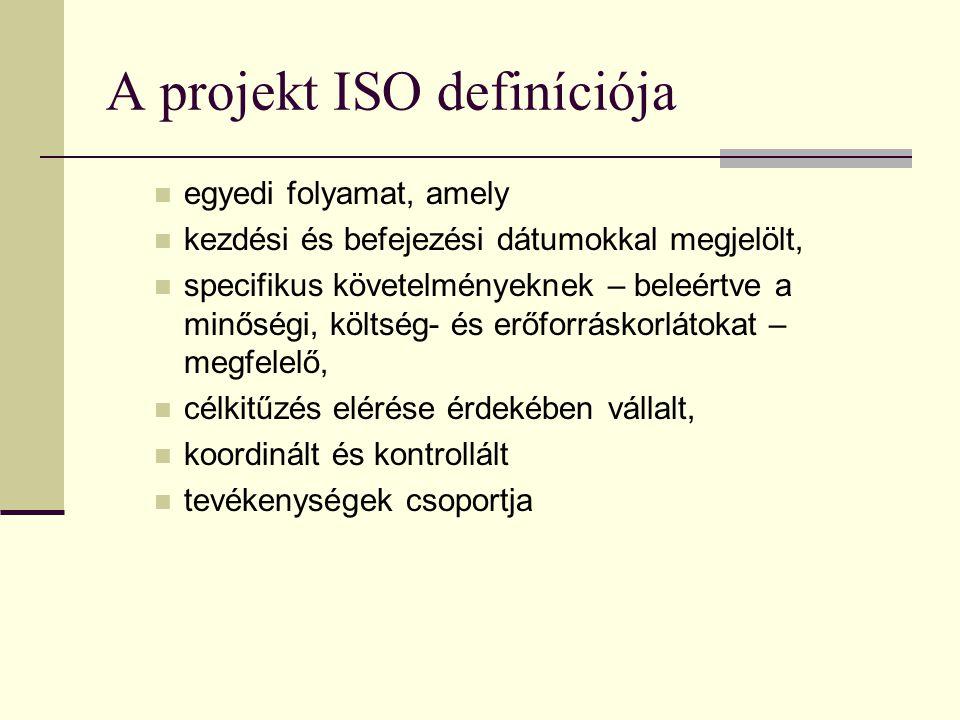 """Az EU-pályázati rendszer gyakorlata Magyarországon Projekt, projektciklus-menedzsment A """"jó projekt"""" ismérvei Pályázatok előkészítése, tervezése, végr"""