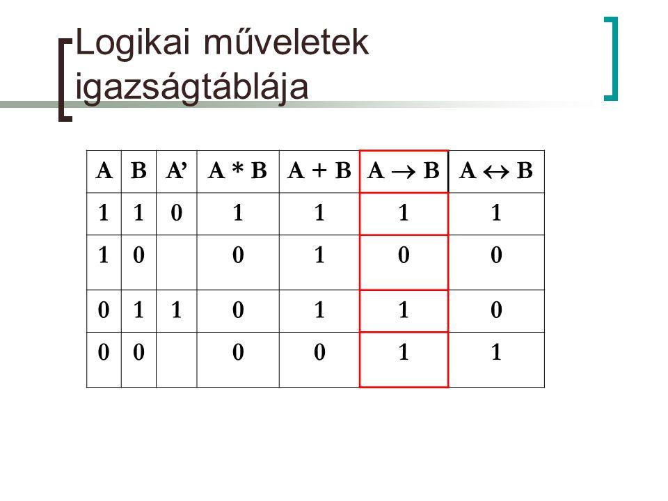 Logikai műveletek igazságtáblája ABA'A * BA + B A  BA  B 1101111 100100 0110110 000011