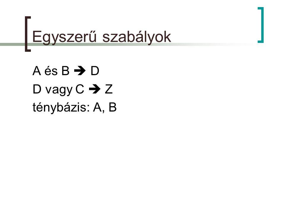 Egyszerű szabályok A és B  D D vagy C  Z ténybázis: A, B