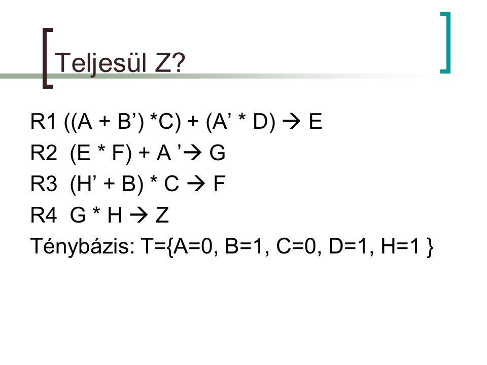 Teljesül Z.